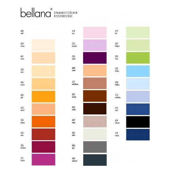 3 Stück Wasserbett Spannbetttuch Bellana Jersey 180-200 x 200-220cm