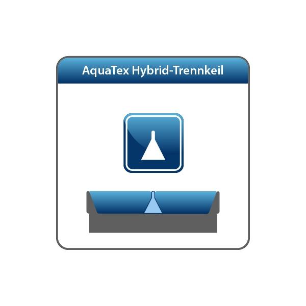 Wasserbett Hybrid-Trennkeil AQUAMON AquaTex